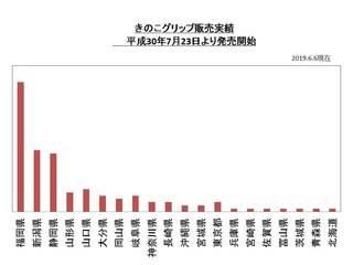 きのこグリップ販売実績.jpg