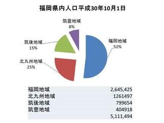 県内の人口.jpg